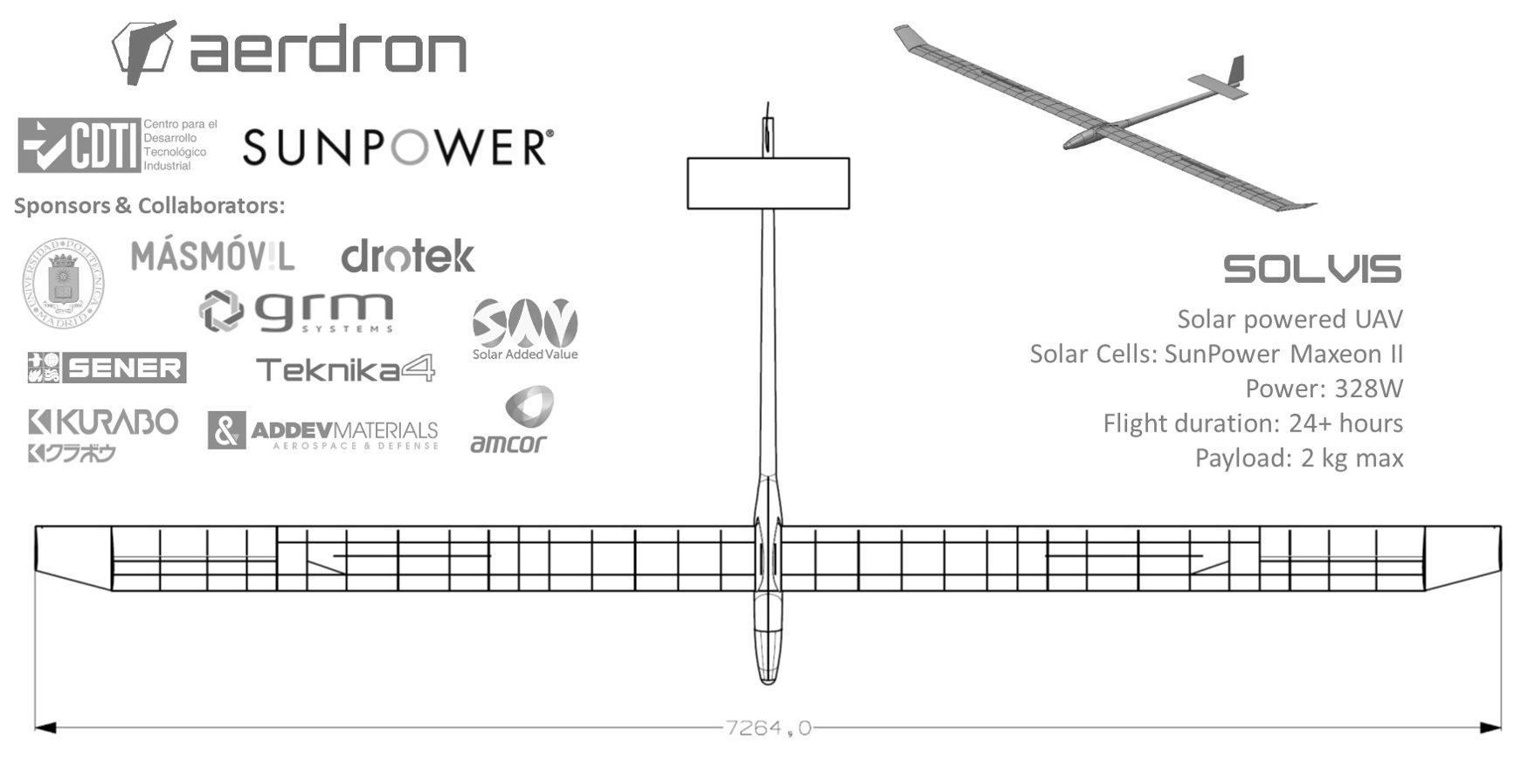 SOLVIS Solar Powered UAV – AERDRON